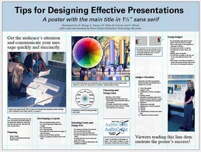 poster basics - how to create a research poster - research guides, Presentation templates