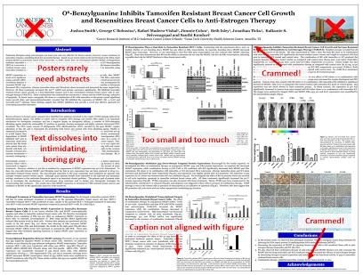 Poster Basics  How To Create A Research Poster  Research Guides At