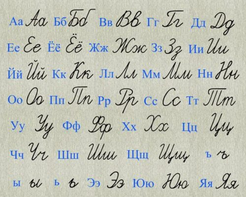 Resources for Fonts and Keyboards - Russian Studies