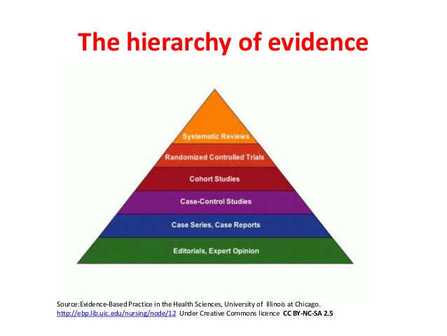 importance of evidence based practice in nursing pdf