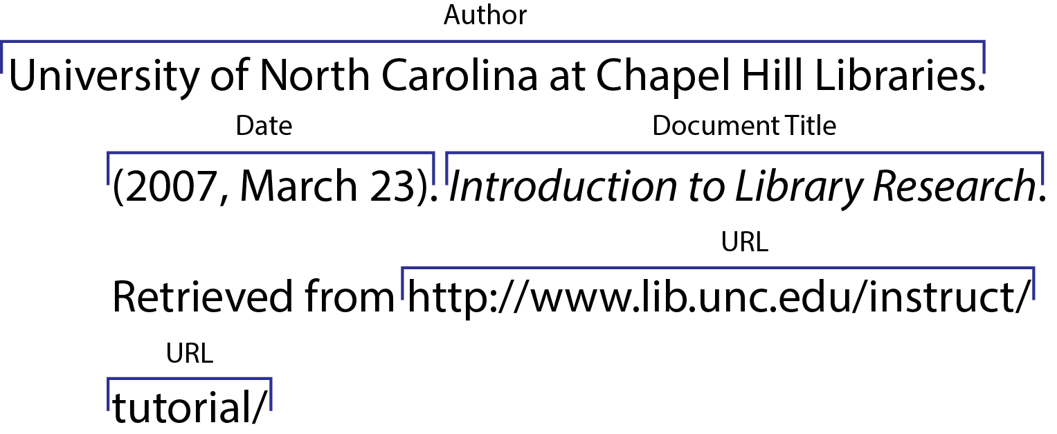 Online sources citing information libguides at university of apa online multi document published on the internet ccuart Choice Image