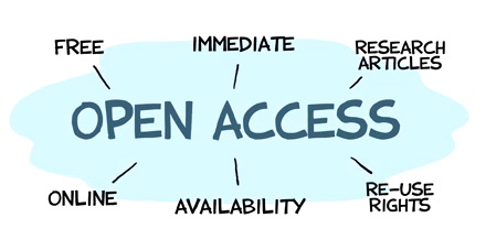 graphic briefly explaining open access: free, immediate, online, availability, etc.