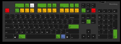 Bloomberg keyborad