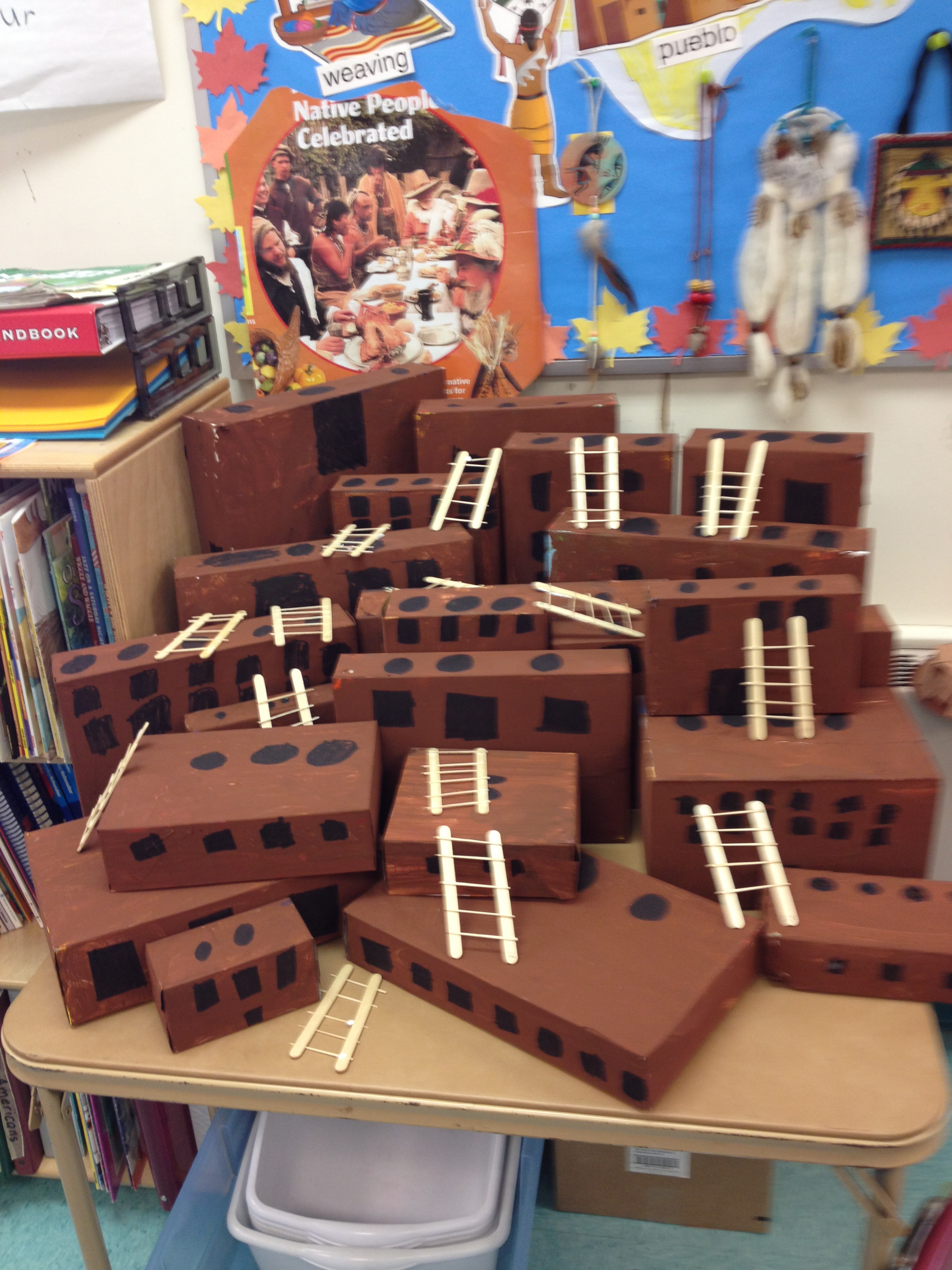 Clroom Pictures & Projects - Team 12 - SSD Public Website ... on native american longhouse project, native american chickee project, native american cherokee indian school project,