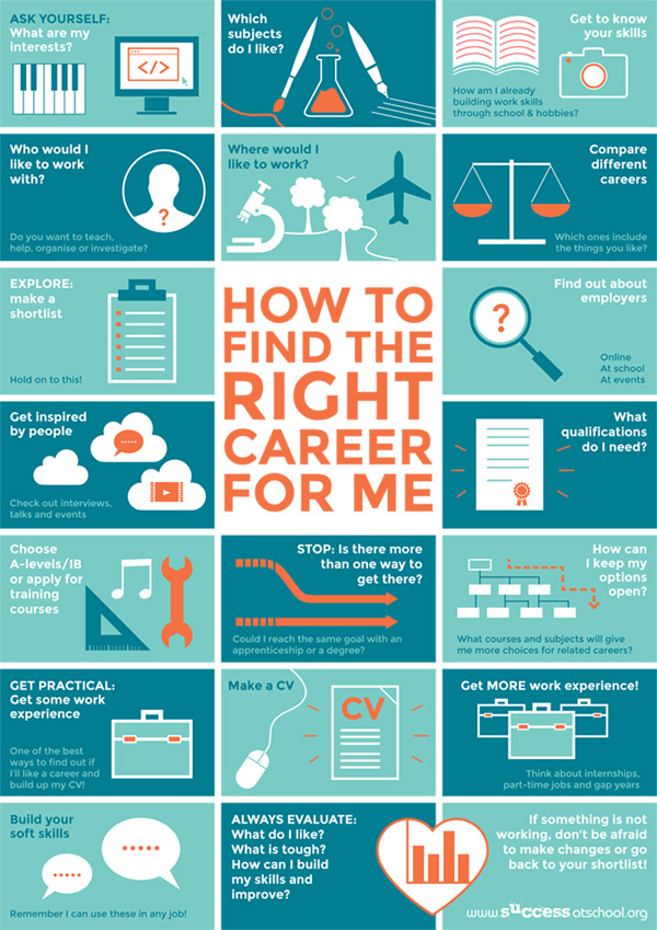 Amazon career page india login