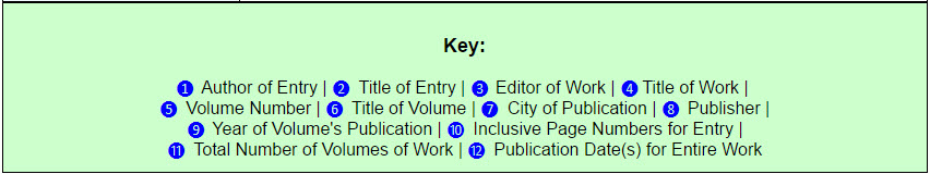 Citation key citing the bible and other biblical resources henry acts in john and acts vol 9 of the expositors bible commentary with the new international version edited by frank e gaebelein ccuart Images