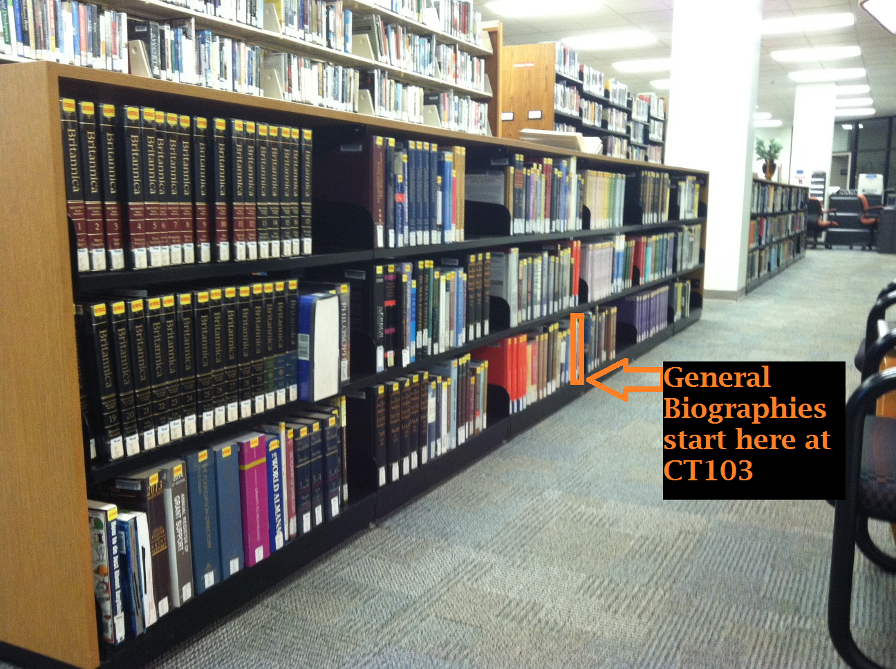 General Reference Books on Stacks