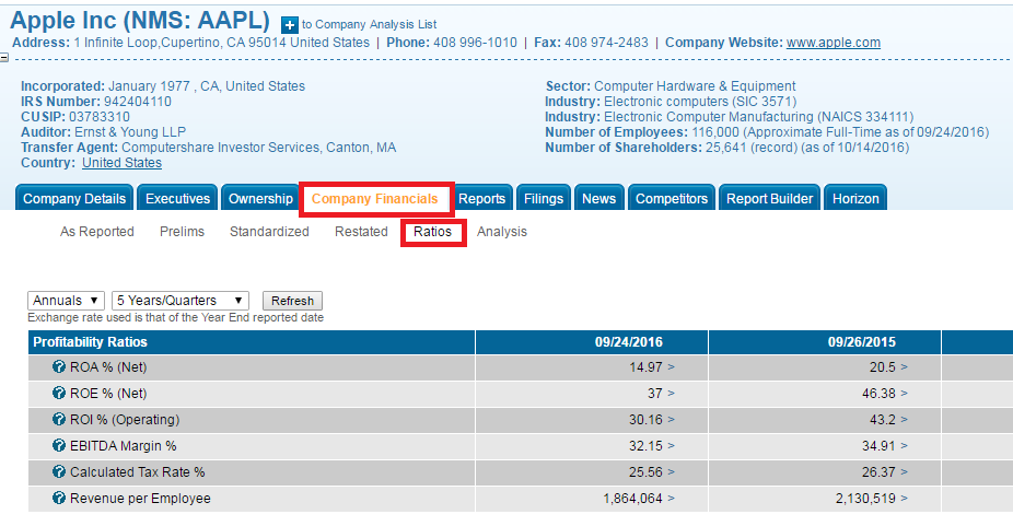 Mergent online company financials search