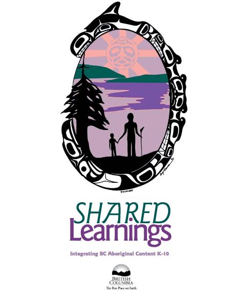 Research Guides: Indigenous Education K-12: Lesson Plans Pedagogies