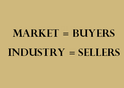 Image states market equals buyers and industry equals sellers