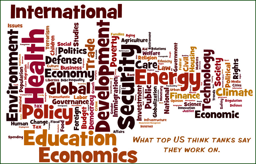 word cloud  image of think tank key research areas