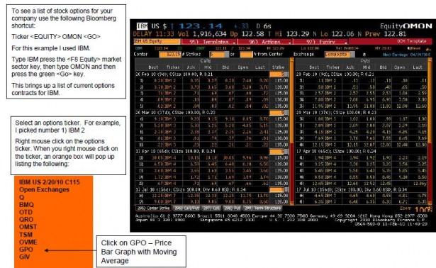 otc fx opcionų kainos nuo bloomberg pasaulio prekybos organizacija ginčų sprendimo sistema
