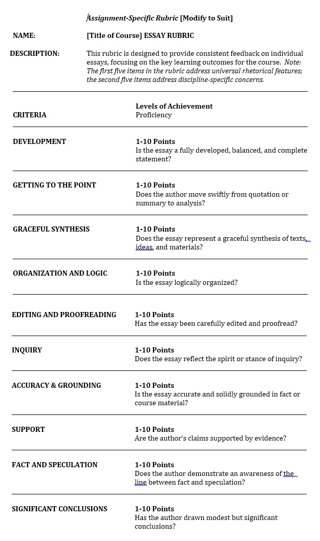 relationship between rubrics and portfolio assessment