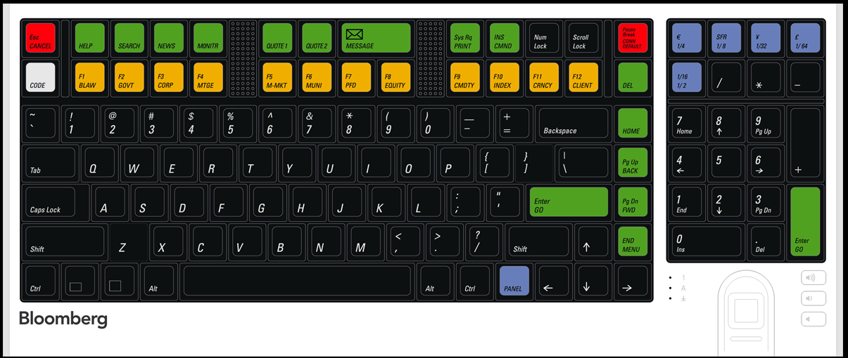 Bloomberg Keyboard - Bloomberg - LibGuides at Stonehill College