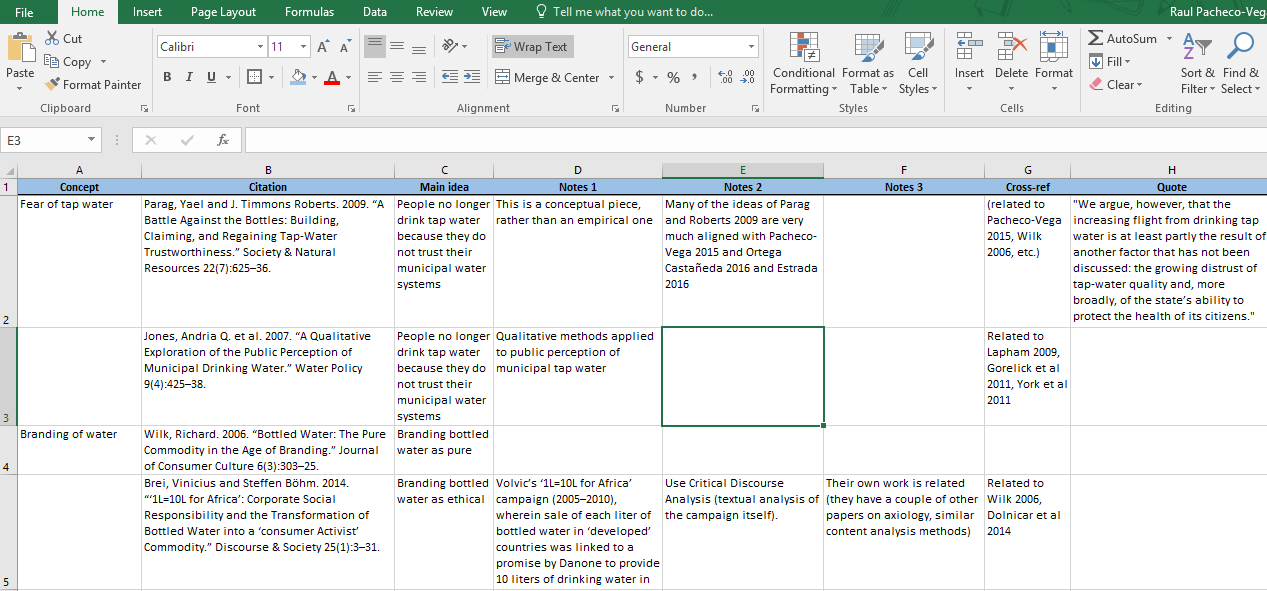 How to manage literature review data edexcel biology a2 coursework examples