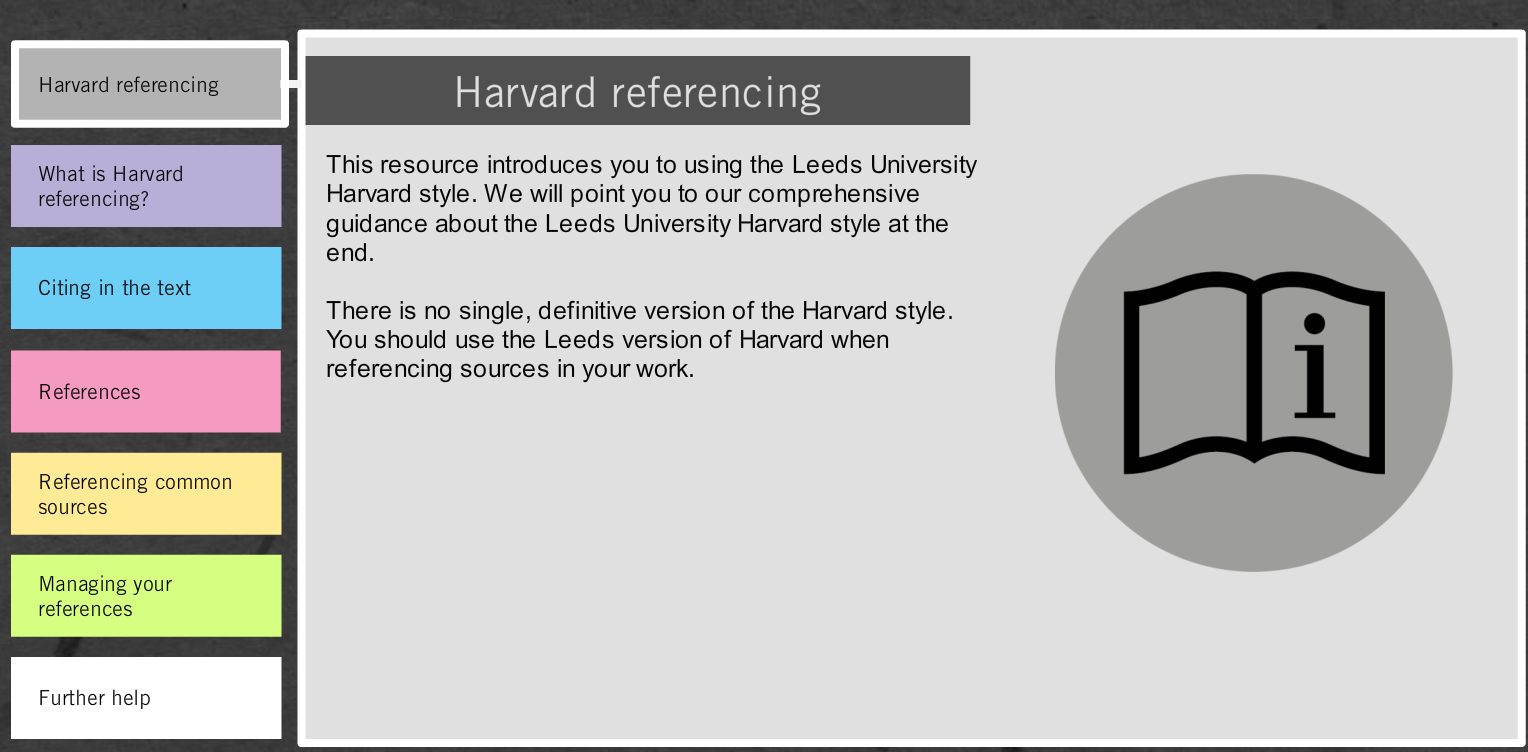 how to reference a study guide harvard style