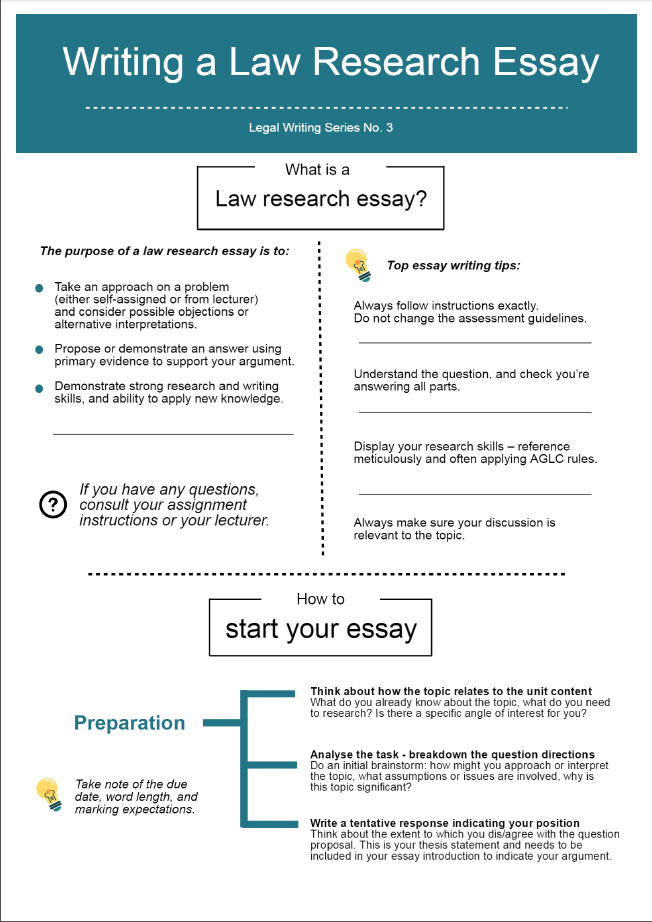 How to write a law research paper