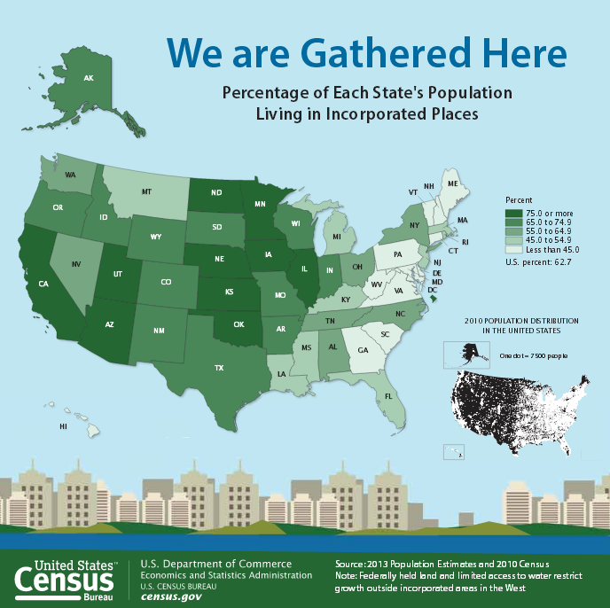 Population map of the U.S. from the U.S. Census showing percentage in incorporated places