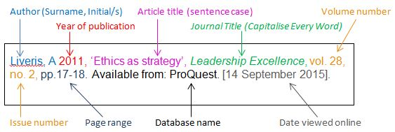 How To Build A Harvard Reference Harvard Citation Style