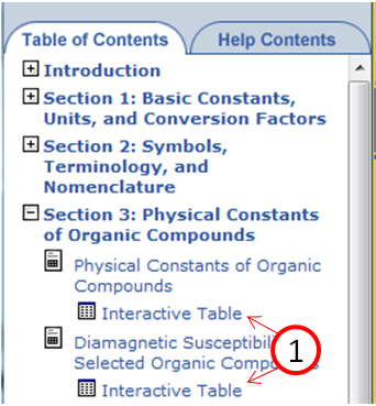 Screenshot of CRC Handbook Table of Contents