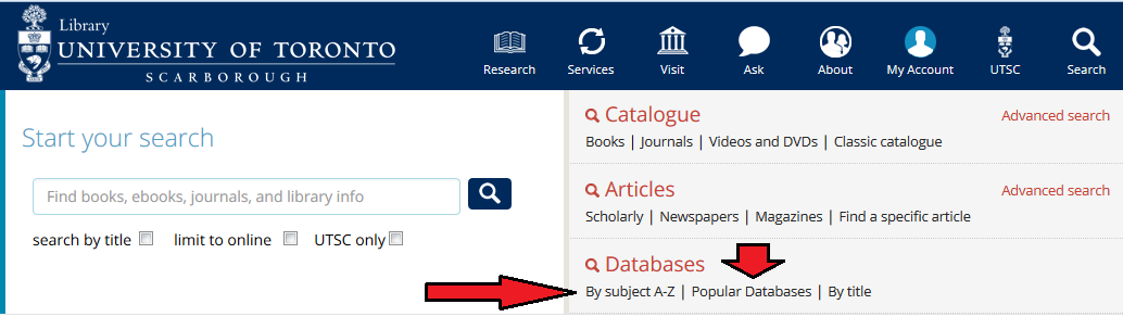 Screenshot of UTSC Library homepage with location of links to databases highlighted