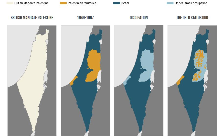 palestine israel and the arab-israeli conflict pdf
