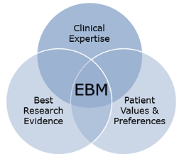Review Evidence Based Medicine Basics - Obstetrics and