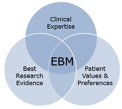 3 parts of EBM