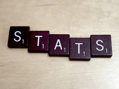 Stats (word spelled with scrabble tiles)
