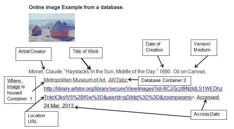 Citing Images In Mla 8th Citation Library Guides At