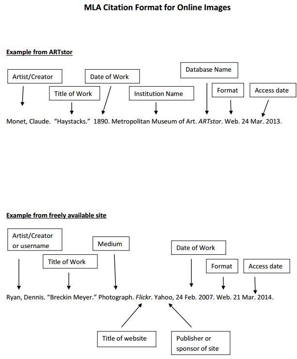 mla format example 2015