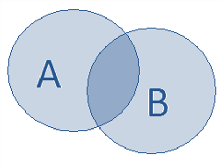 Image of Boolean AND search