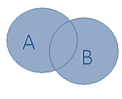 Image of Boolean OR search