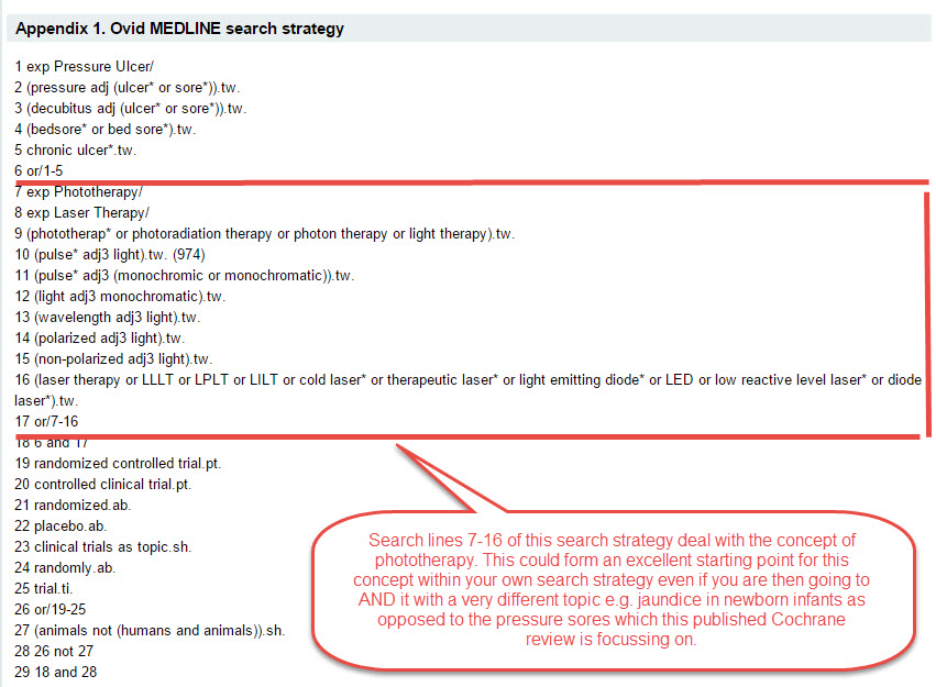 Screenshot of highlight section of Cochrane Systematic Review cearch strategy