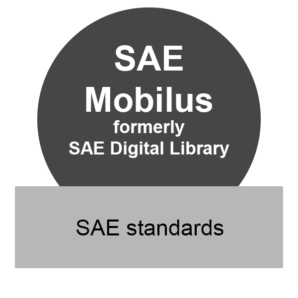 SAE Mobilus, formerly SAE Digital Library, has SAE standards, click to access the database.