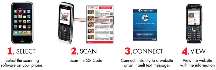 how do i scan a code with my iphone how to use qr codes qr codes research guides at 21304