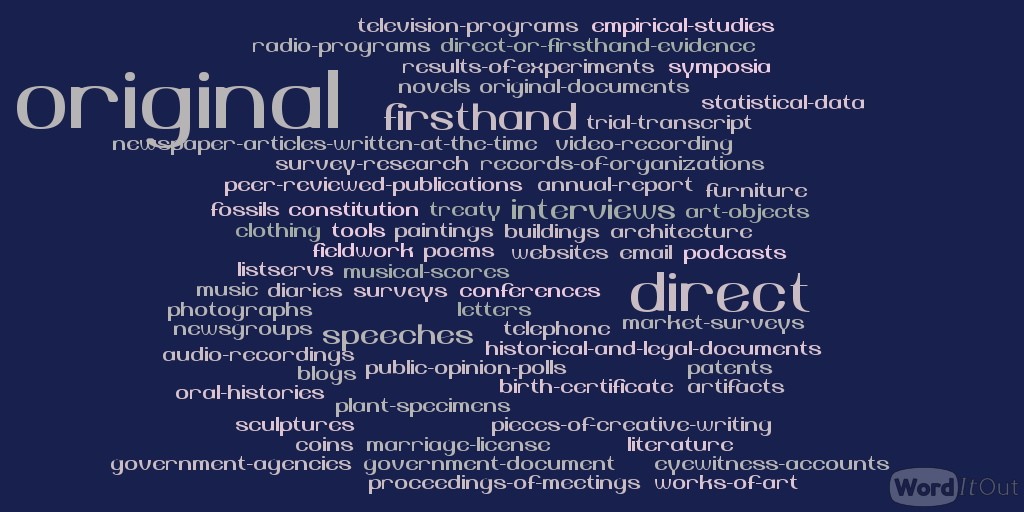Wordle: Primary Sources - Keywords