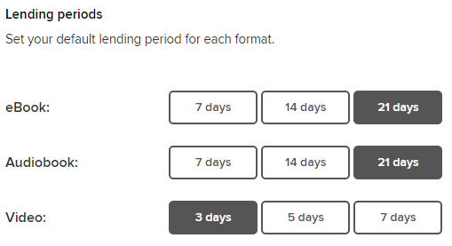 "Screenshot showing Lending Periods. ""Set your default lending period for each format. eBook: 7 days, 14 days, 21 days (21 days is selected in the example). Audiobook: 7 days, 14 days, 21 days (21 days is selected in the example). Video: 3 days, 5 days, 7 days (3 days is selected)."