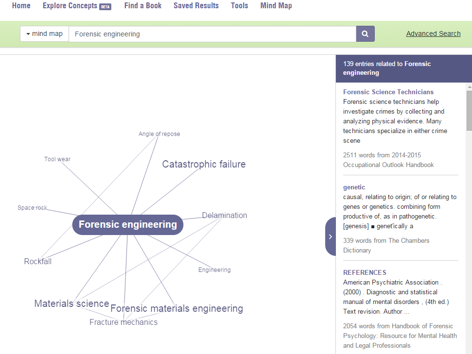 Screenshot of Credo mind-mapping tool in action
