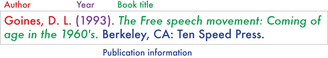 Examples How To Read Citations Library Guides At Uc Berkeley