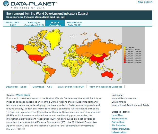 Food And Agriculture Organization Of The United Nations Faostat Database