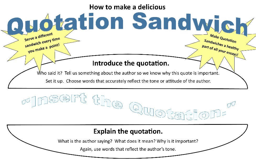 Introducing Quotations Writing Center Libguides At Hood