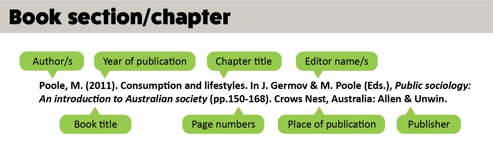 Book section/chapter citations should have the following structure: Author/s. Year of publication in parentheses. Chapter title. Editor name/s. Book title in italics. Page numbers. Place of publication and publisher.