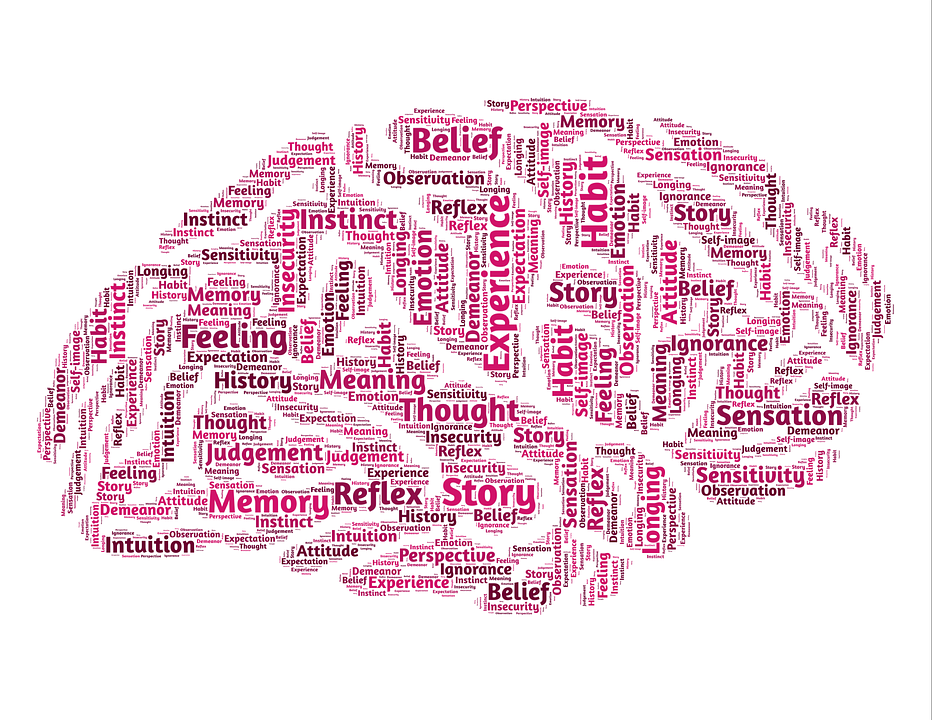 word collage with psychological terms in the shape of a brain