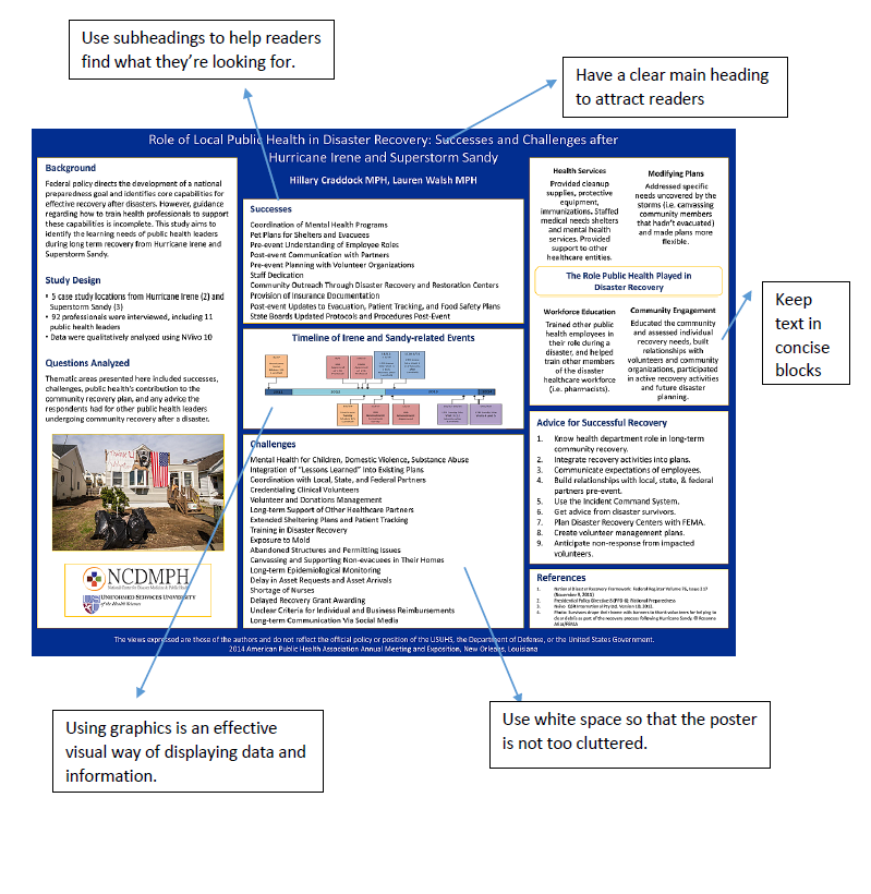 Essay Happiness Below Is A Sample Poster Produced For A Health Subject With Some Useful  Tips  Strategies For Designing Your Own Poster Classroom Management Essay also Essay On Terrorism In English Health Sciences  Writing  Libguides At La Trobe University Essays On Environmental Protection