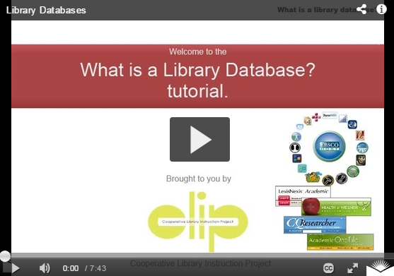 Learn what sort of information you might find in library databases and understand when to use them appropriately for research.