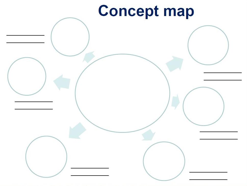 blank concept map