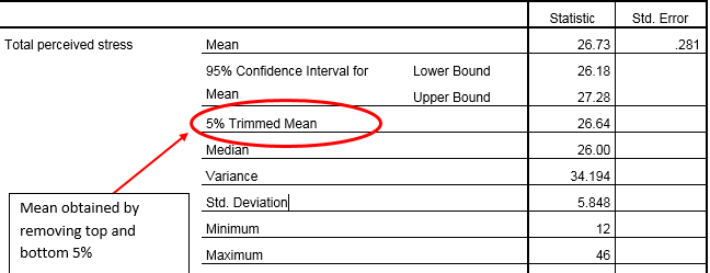 how to find trimmed mean