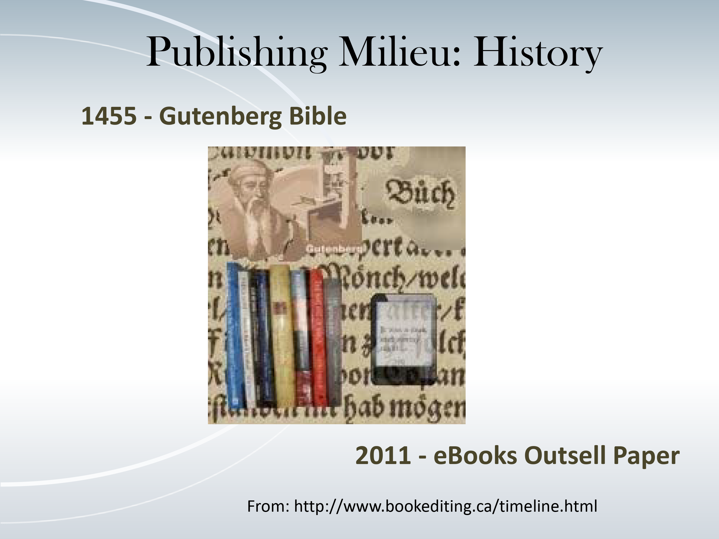 Publishing Milieu: History