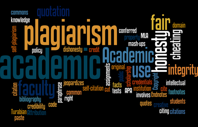 Academic Integrity. collage of ideas about using information fairly.
